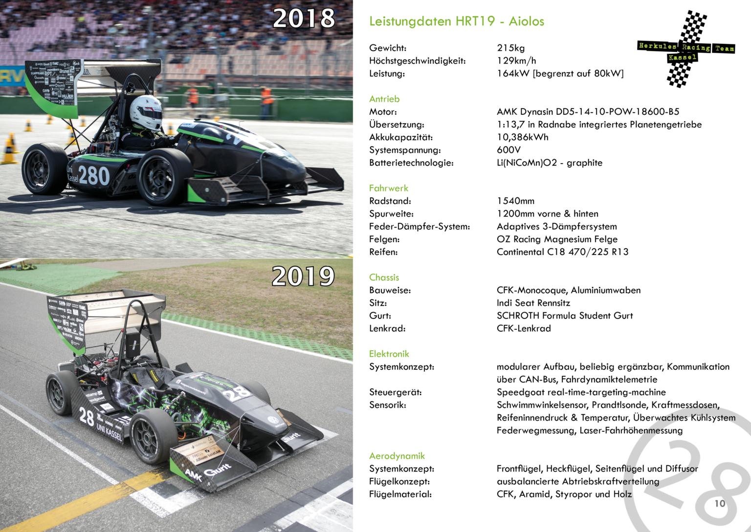 Sponsorenmappe 2020-V111